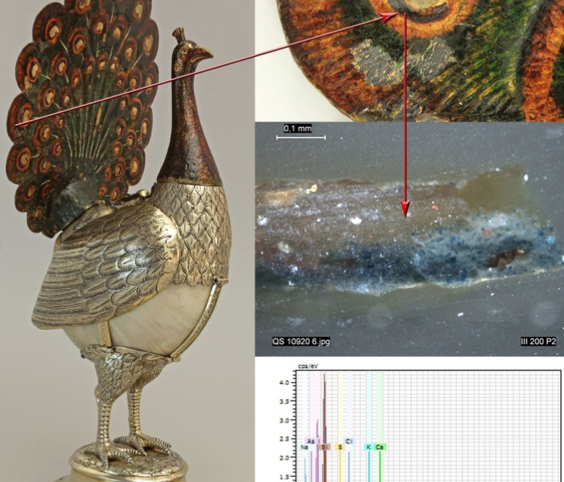 Polychrome paint on European precious silver objects – A merging of two independent research studies of a scarcely noticed colouring technique
